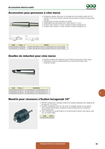 Emboîtez Potentiomètre de Volume Ampli Cadran 6 mm Arbre POT VIS serrer Couleurs