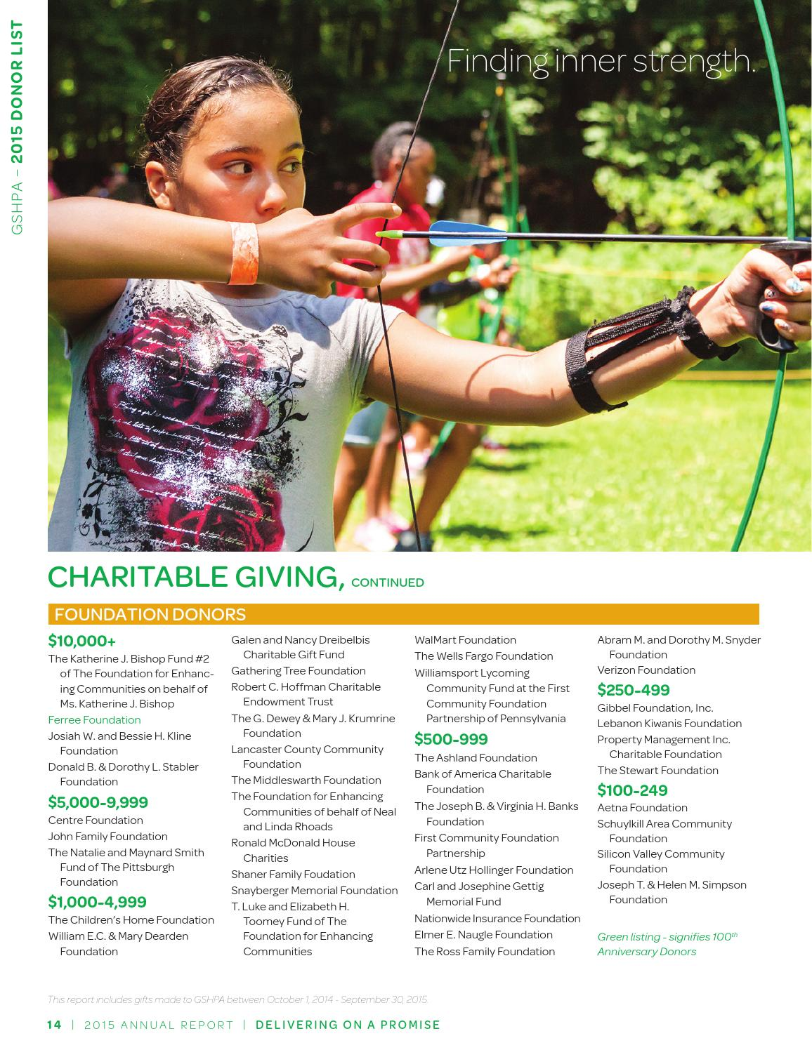 2015 Girl Scouts in the Heart of PA Annual Report by Girl