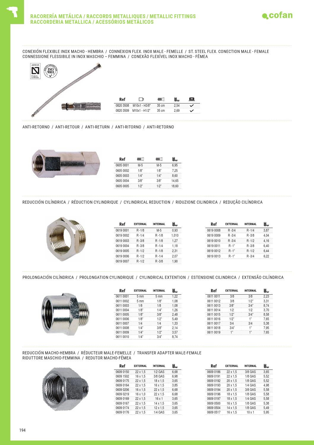 / Reduction Cylindrical CoFan 06190012/