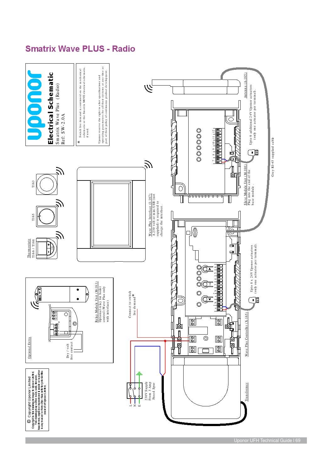 Heating Wiring Diagrams : Uponor underfloor heating wiring diagrams