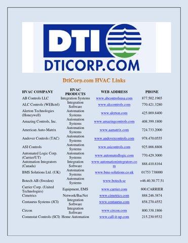 DtiCorp com HVAC Links by Julian Arhire - issuu
