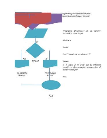 Diagrama de flujo by fanny issuu algoritmo para determinar si un nmero entero x es par o impar ccuart Images