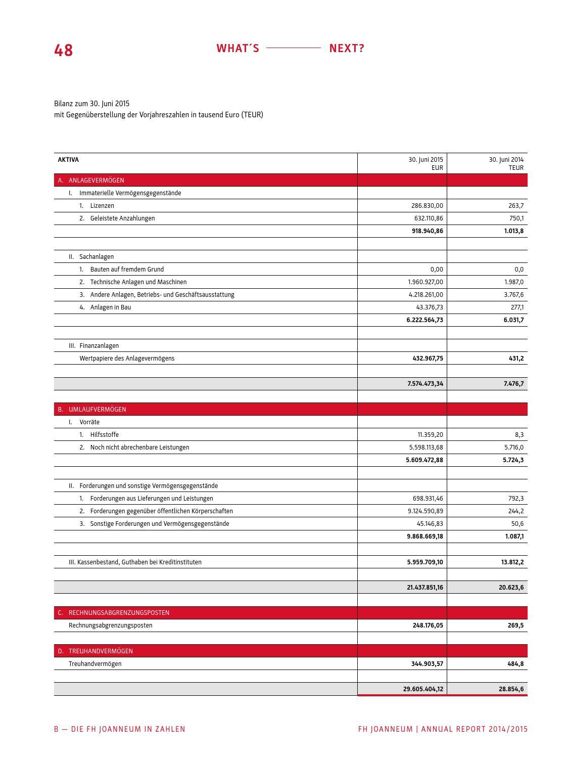 Unique Forderungen Aus Lieferungen Und Leistungen Lebenslauf ...