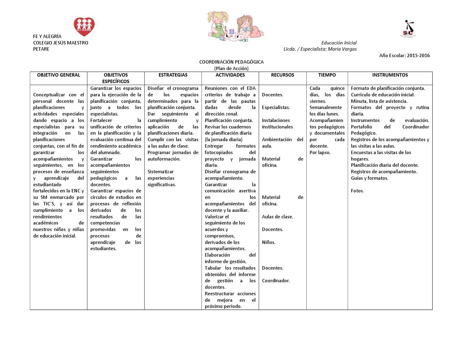 Plan de coordinaci n pedag gica de educaci n inicial by for Plan de la sala de 40m2