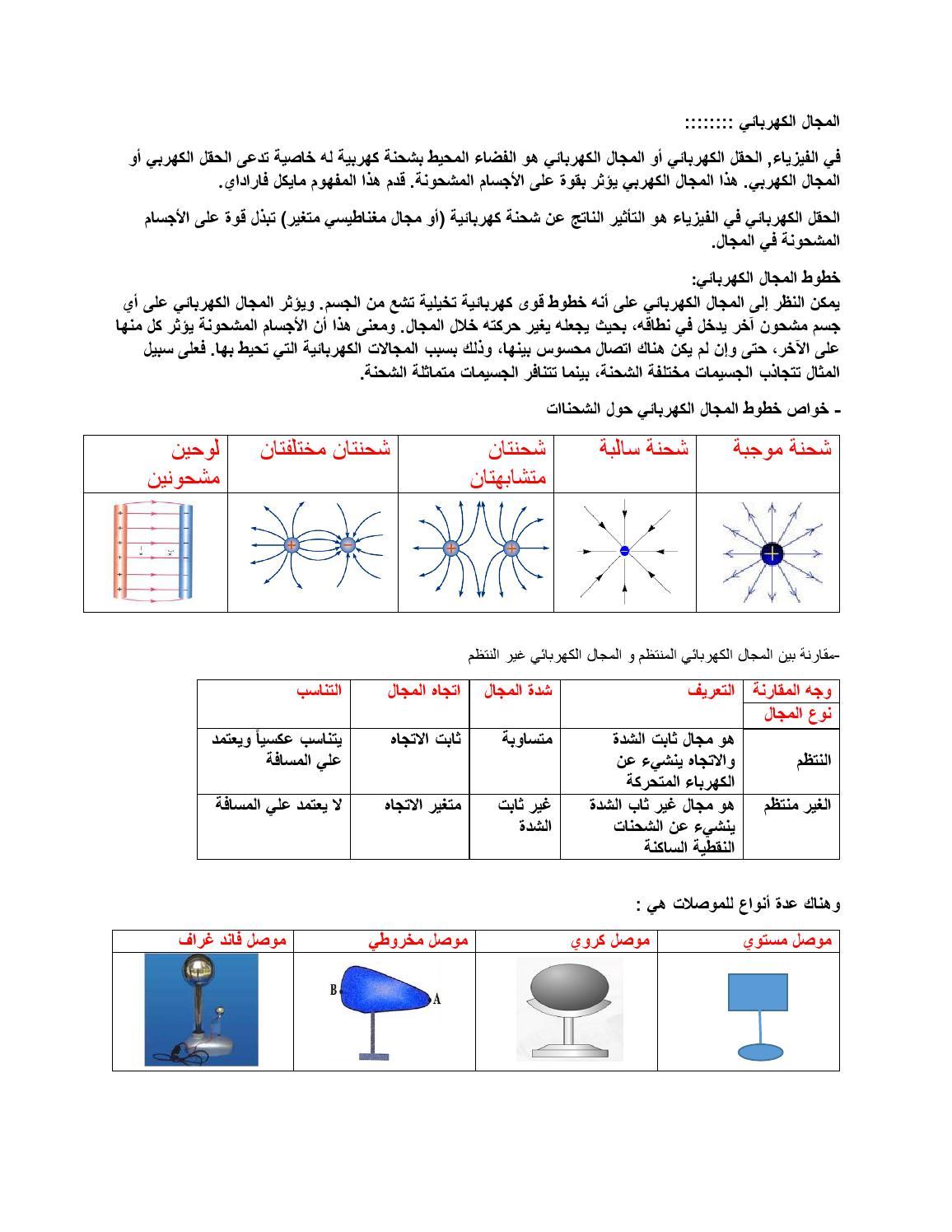 المجال الكهربائي By Khalid Issuu