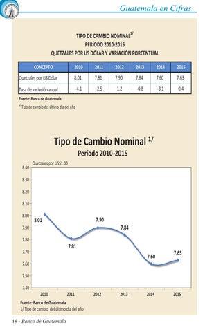 Tipo De Cambio Nominal1 PerÍodo 2010 2017 Quetzales Por Us DÓlar Y VariaciÓn Porcentual Concepto