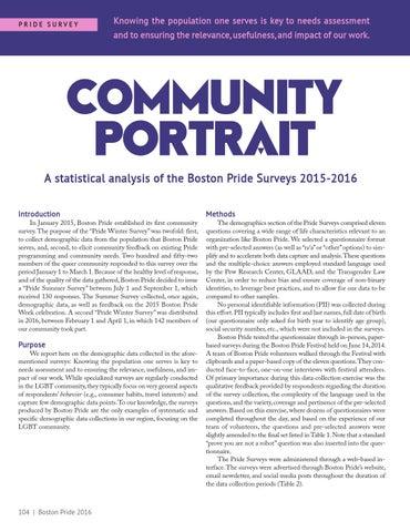 Page 104 of Community Portrait