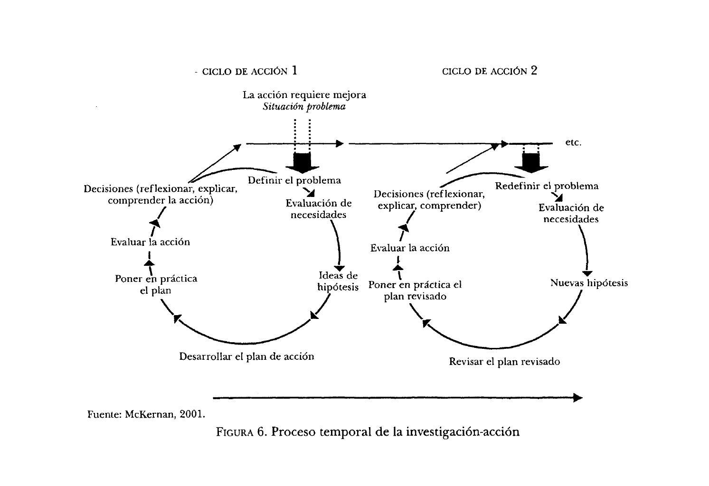 como hacer investigacion cualitativa fundamentos y metodologia by ...