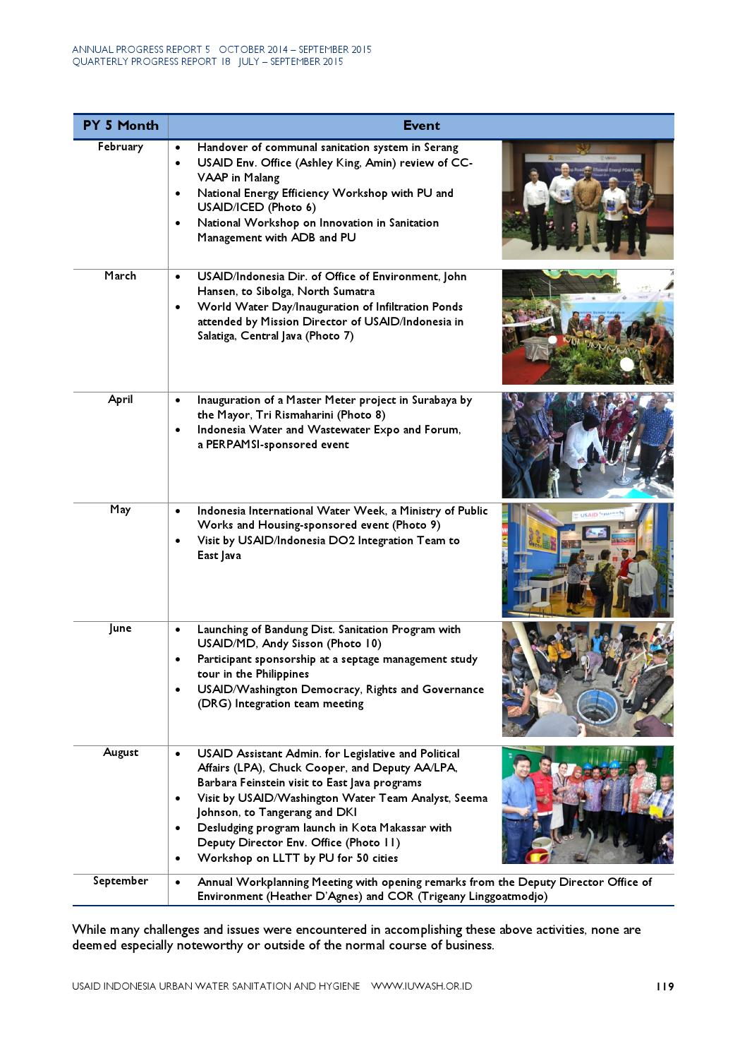 USAID IUWASH Annual Progress Report 5 (Oct 2014 - Sept 2015
