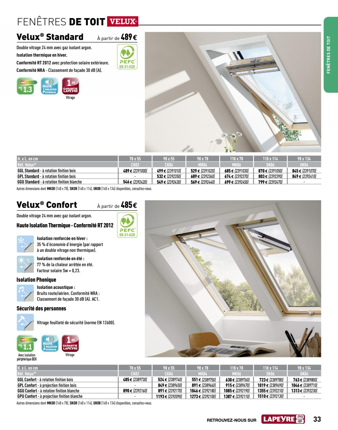 Velux Reference destiné velux ggl 304 dimension. cheap enchanteur dimensions velux standard