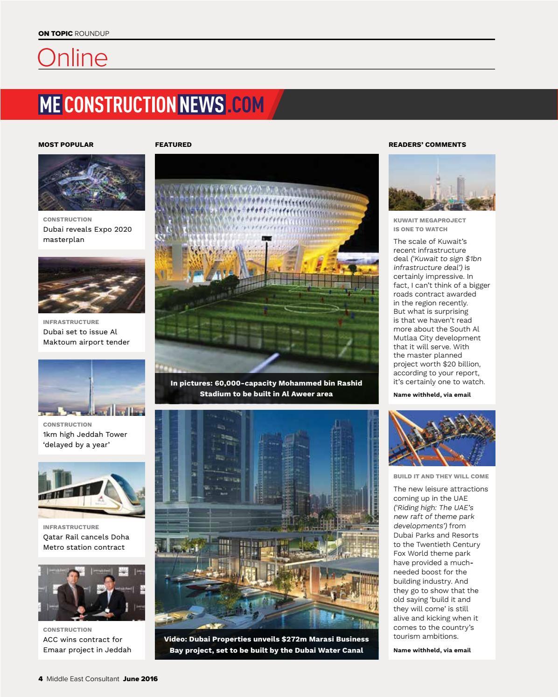 Buildit Construction Qatar