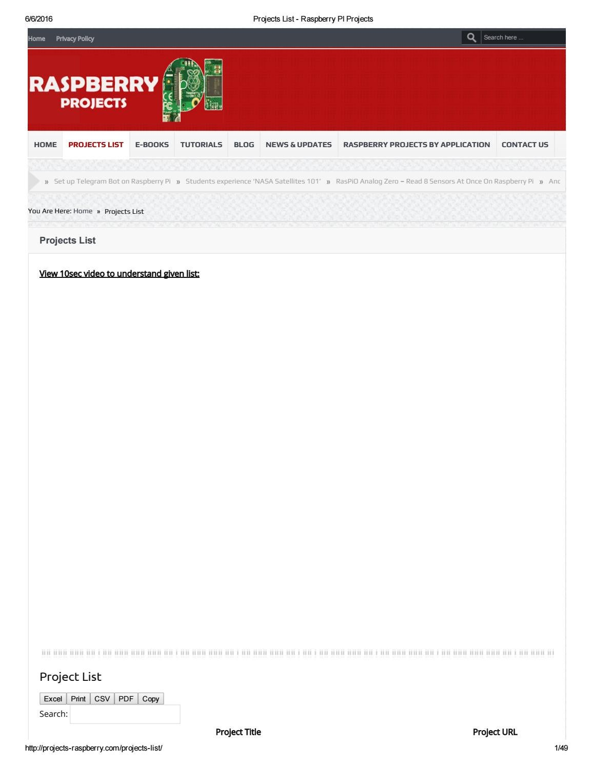 Projects List 1144 Raspberry Pi By James87845 Issuu Wiringpi Soft Pwm Example
