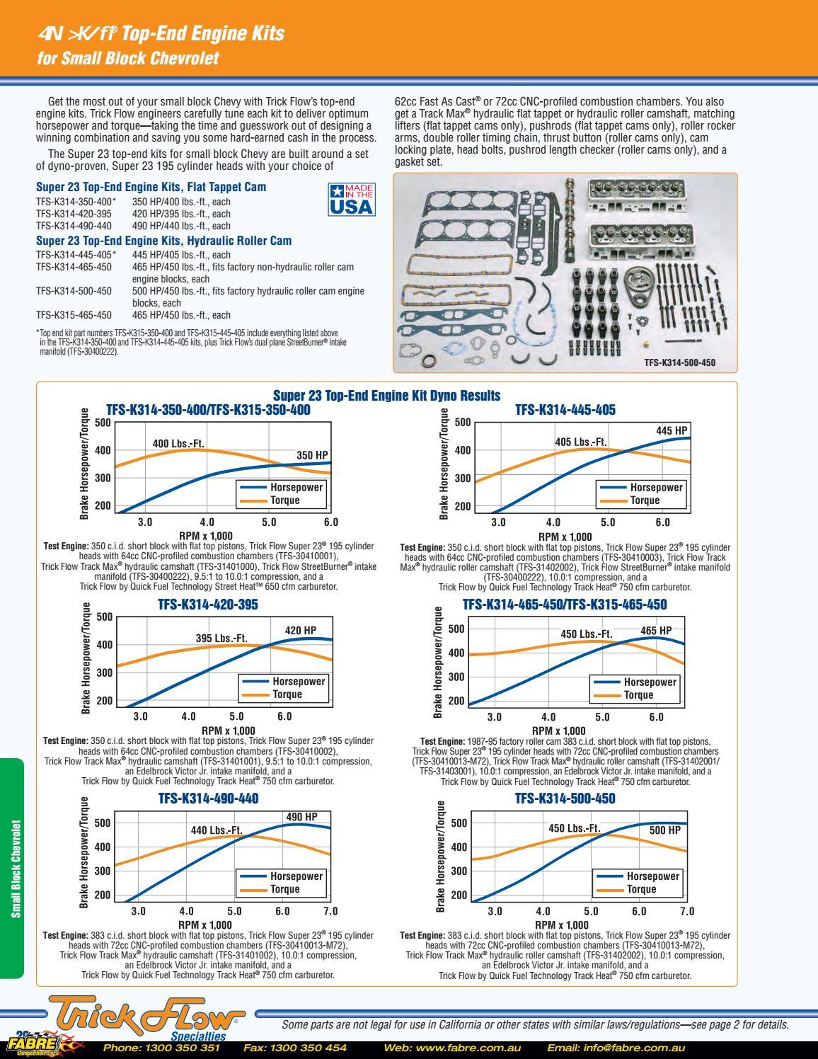 2016 Trick Flow Catalog By Fabre Australia Issuu 350 Engine Diagram Piston
