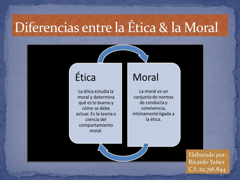 Diferencias Entre La ética La Moral By Ricardoyez Issuu