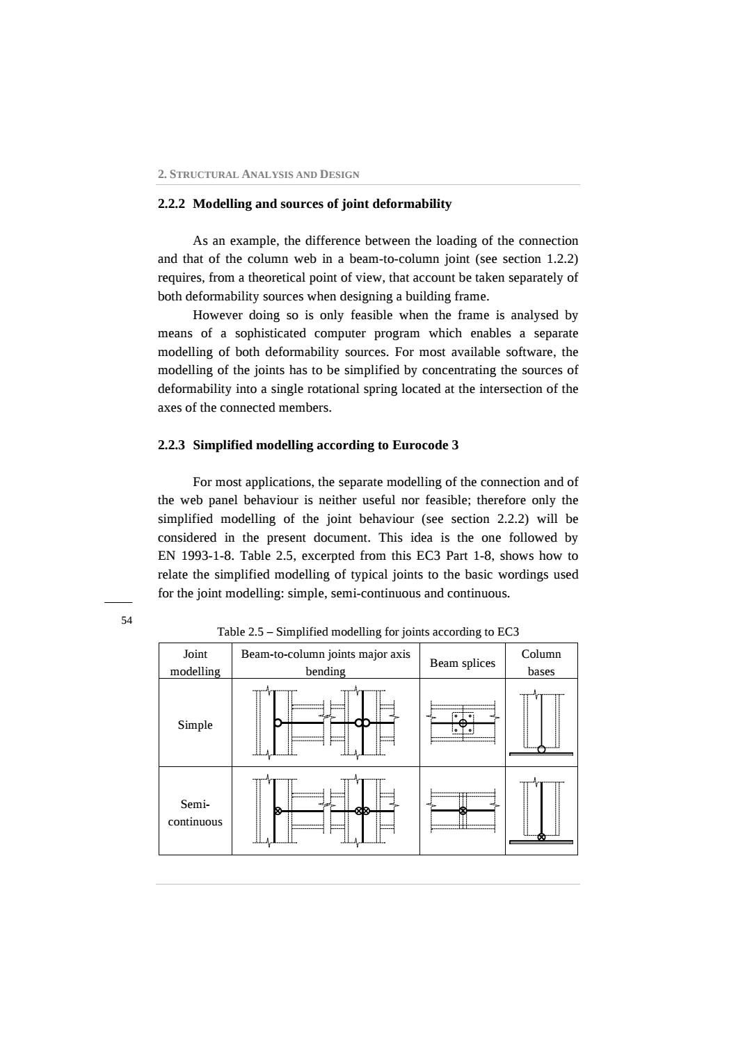 Design of Joints in Steel and Composite Structures - ECCS