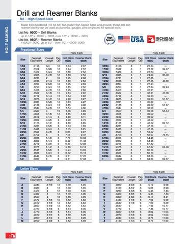15//16 .9375 HSS Drill Blank