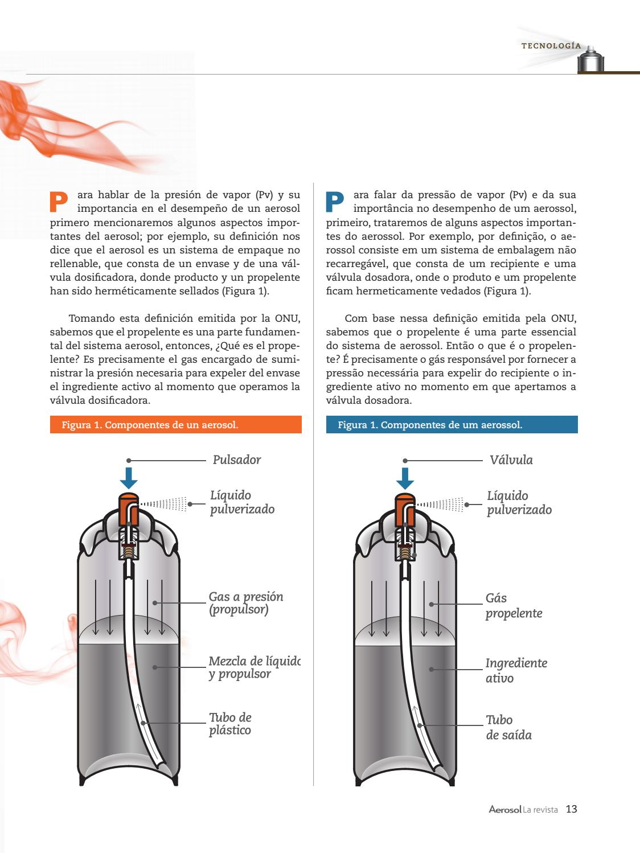 Mayo 2016 • Año XII • AEROSOL la revista by AEROSOL la