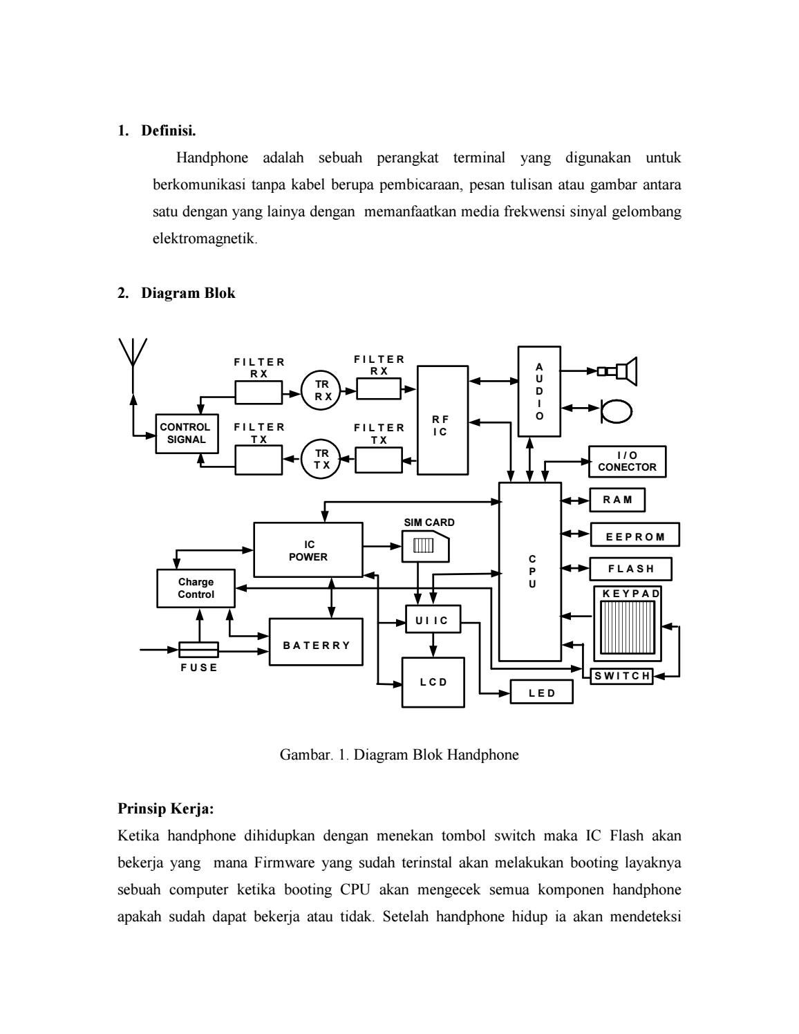 Blok diagram ponsel by modul teknisi hp issuu ccuart Images