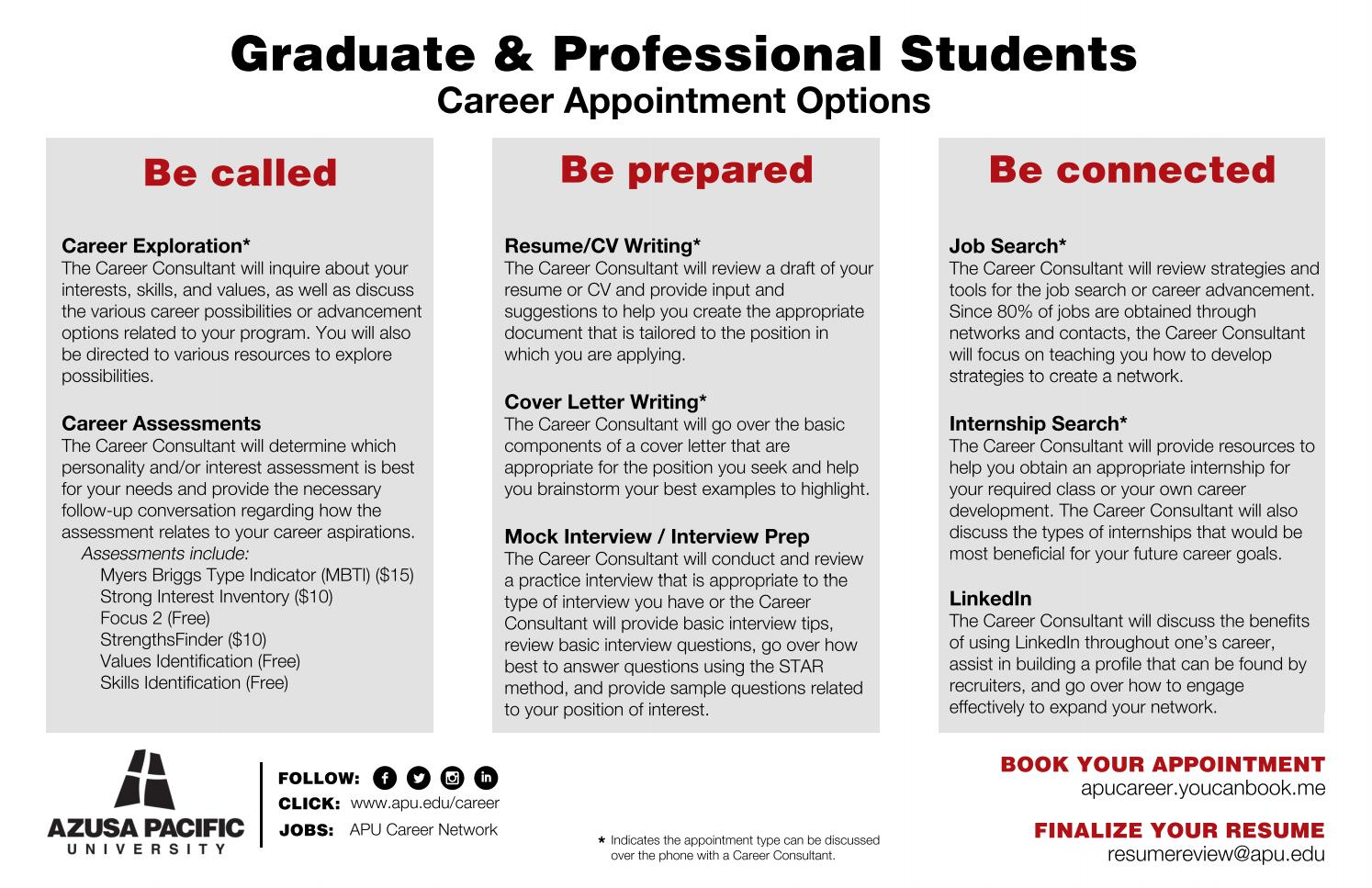 career aspirations for it professional