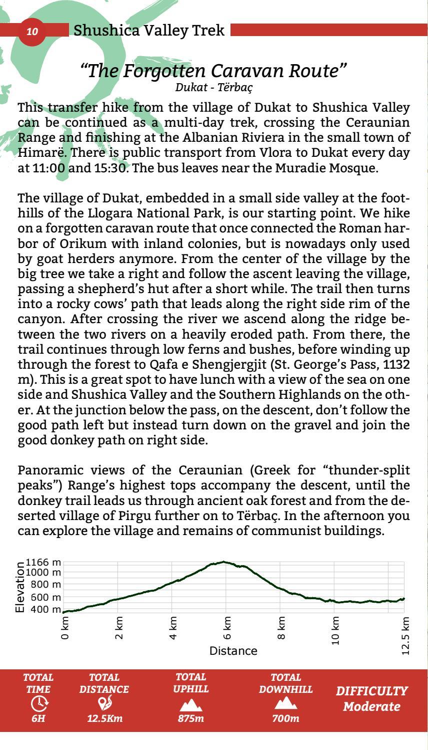 Hiking Trails in Himara Region page 10