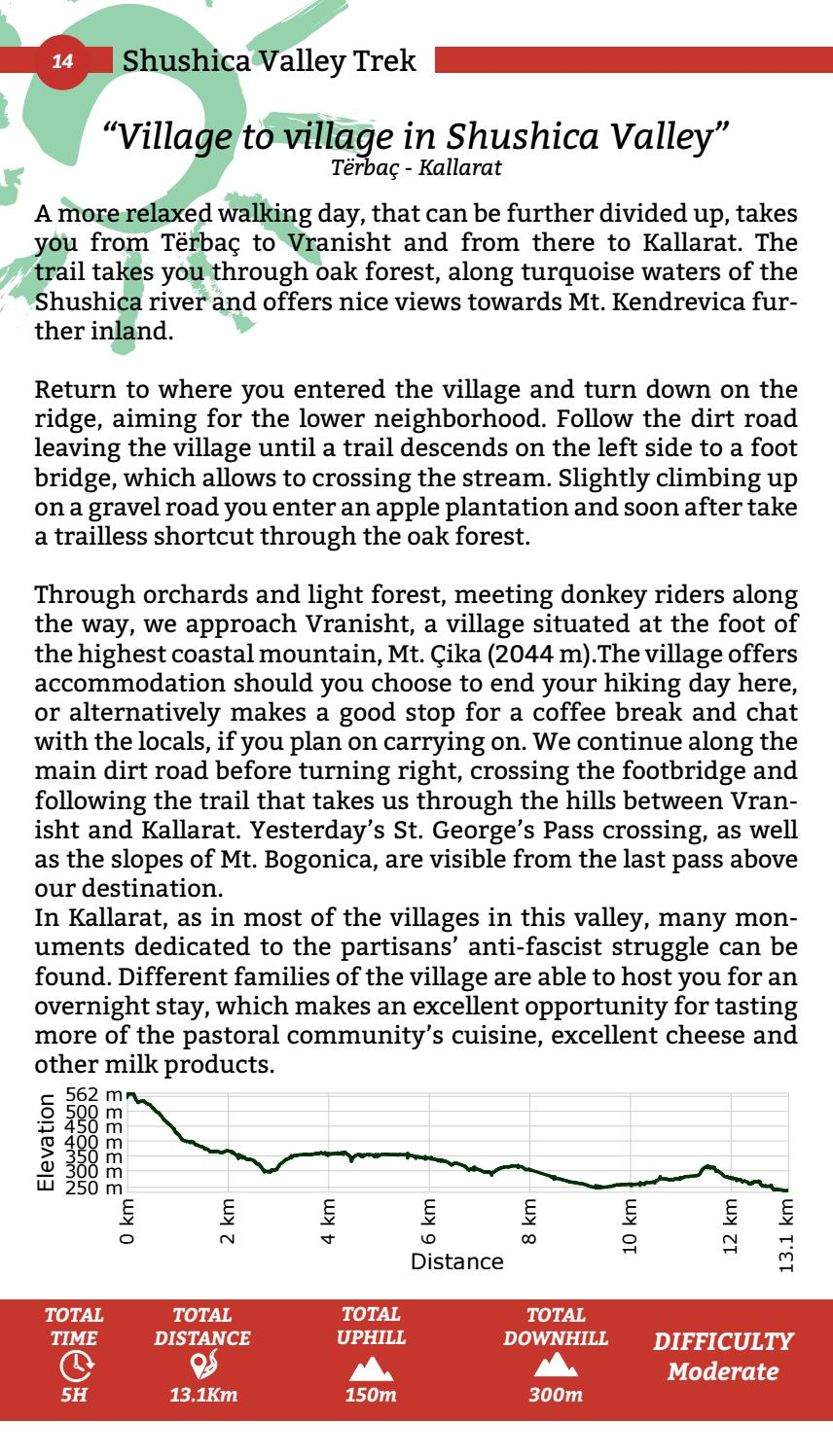 Hiking Trails in Himara Region page 14