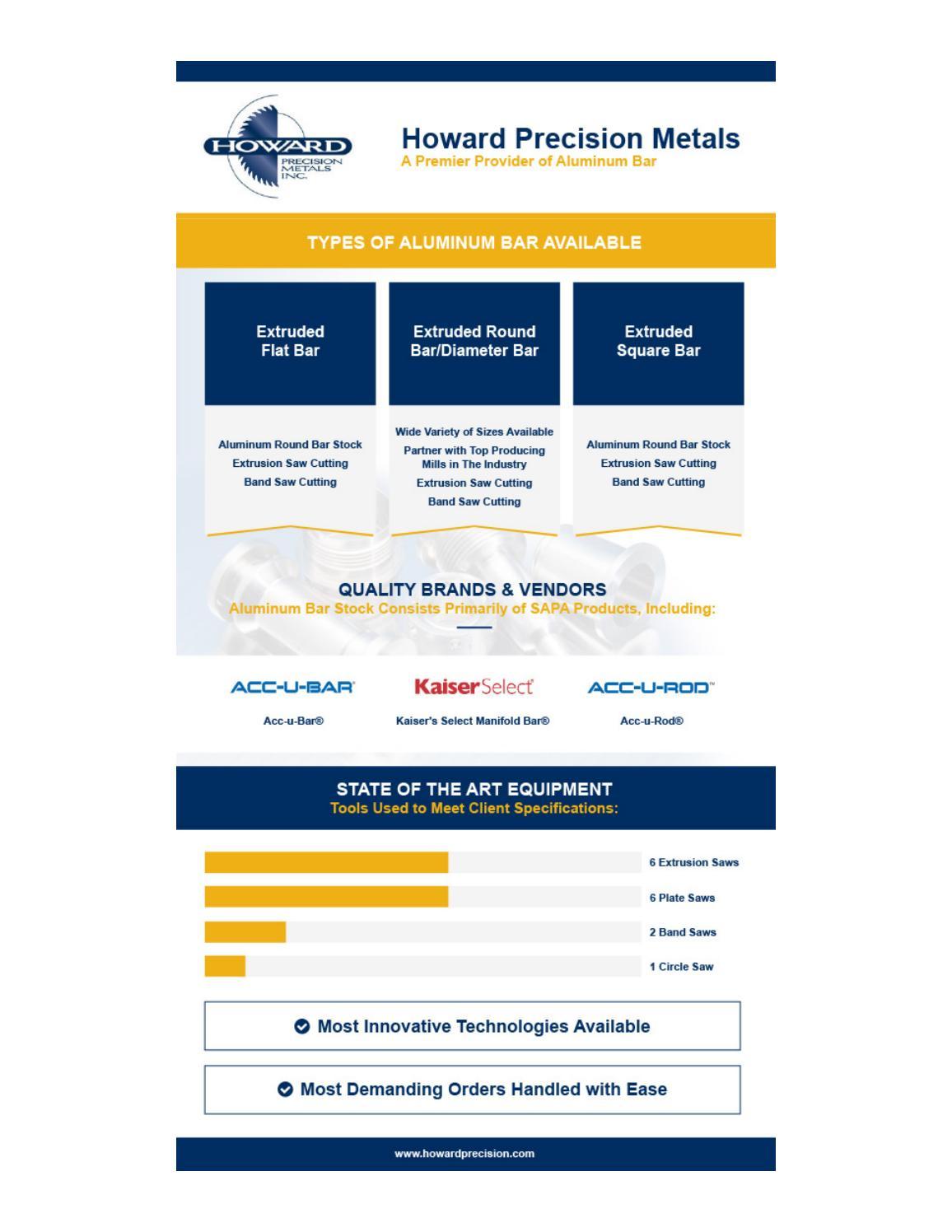 A Premier Provider of Aluminum Bar by Howardprecision - issuu