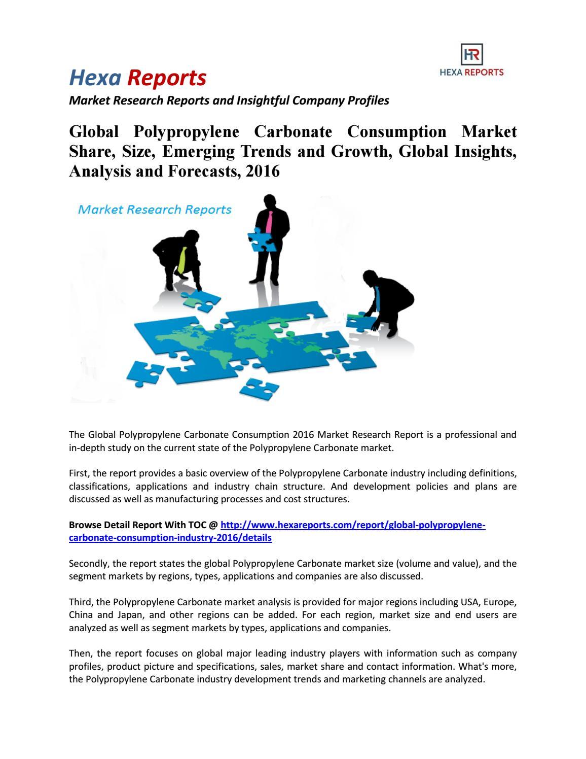Global polypropylene carbonate consumption market share