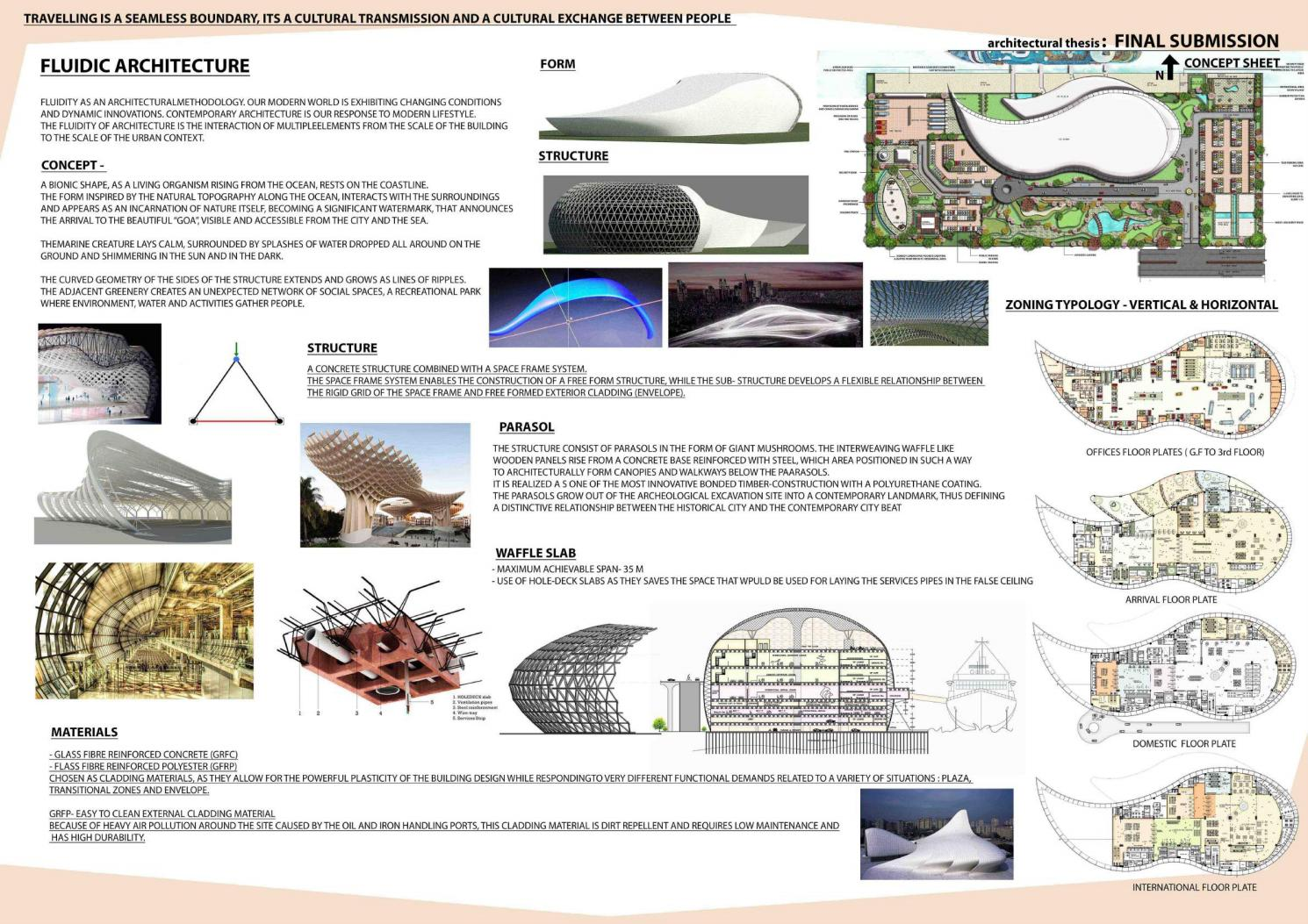 Architectural portfolio thesis international cruise for Photo templates from stopdesign image info