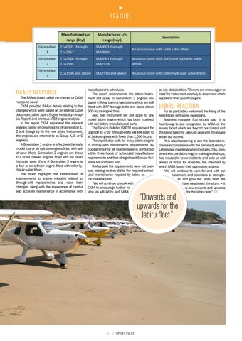 Sport pilot 60 aug 2016 by Recreational Aviation Australia