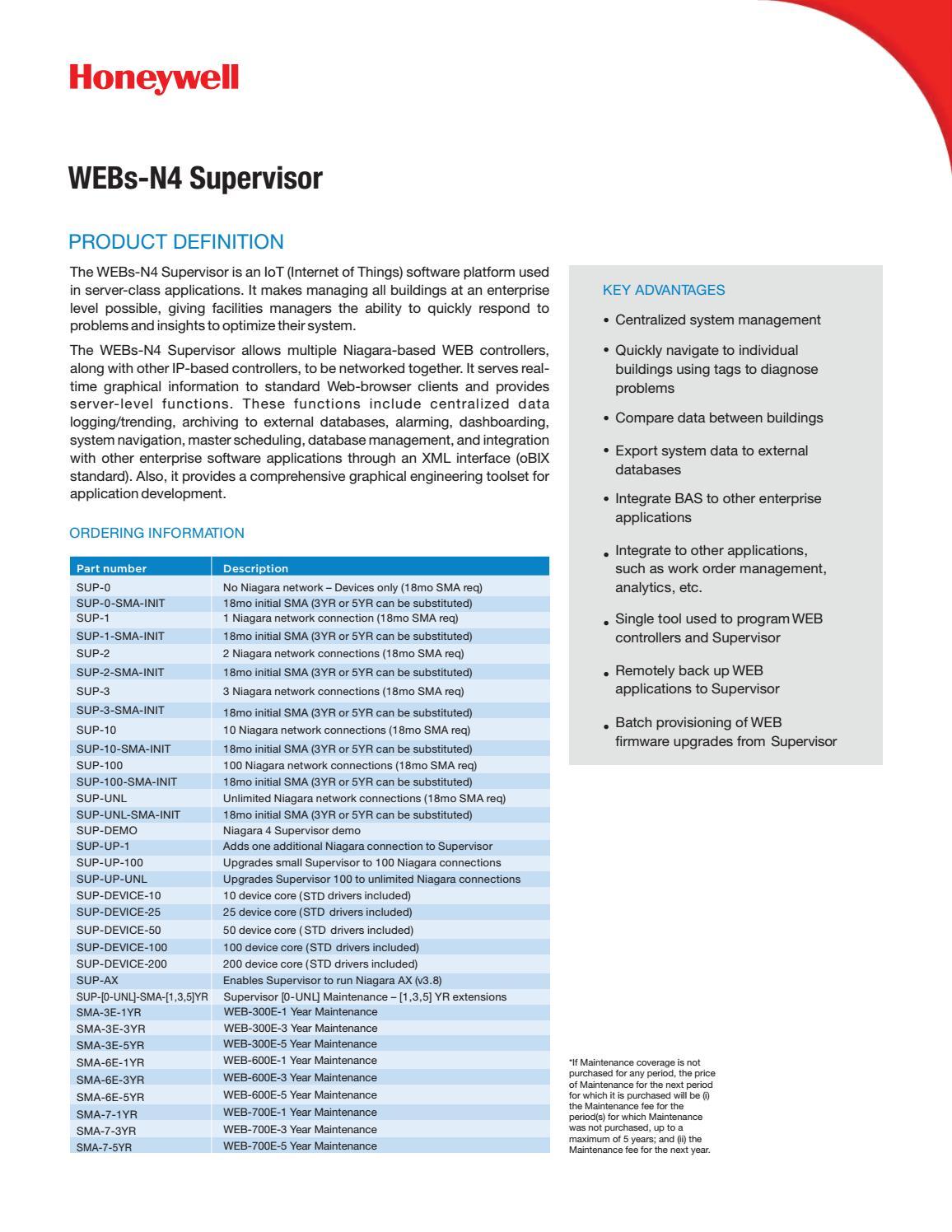 WEBs N4 Supervisor By JajaBabu Mai Jung Issuu