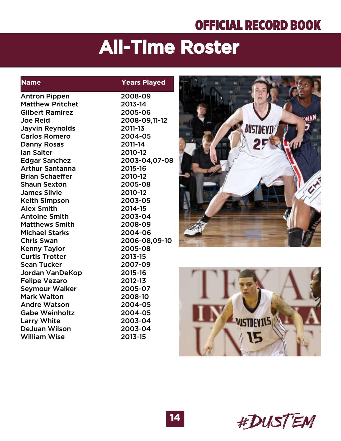Texas A M International University Men S Basketball Record