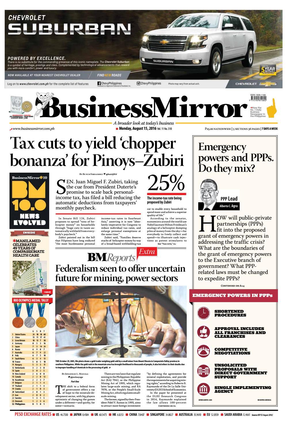 Businessmirror august 15, 2016 by BusinessMirror - issuu