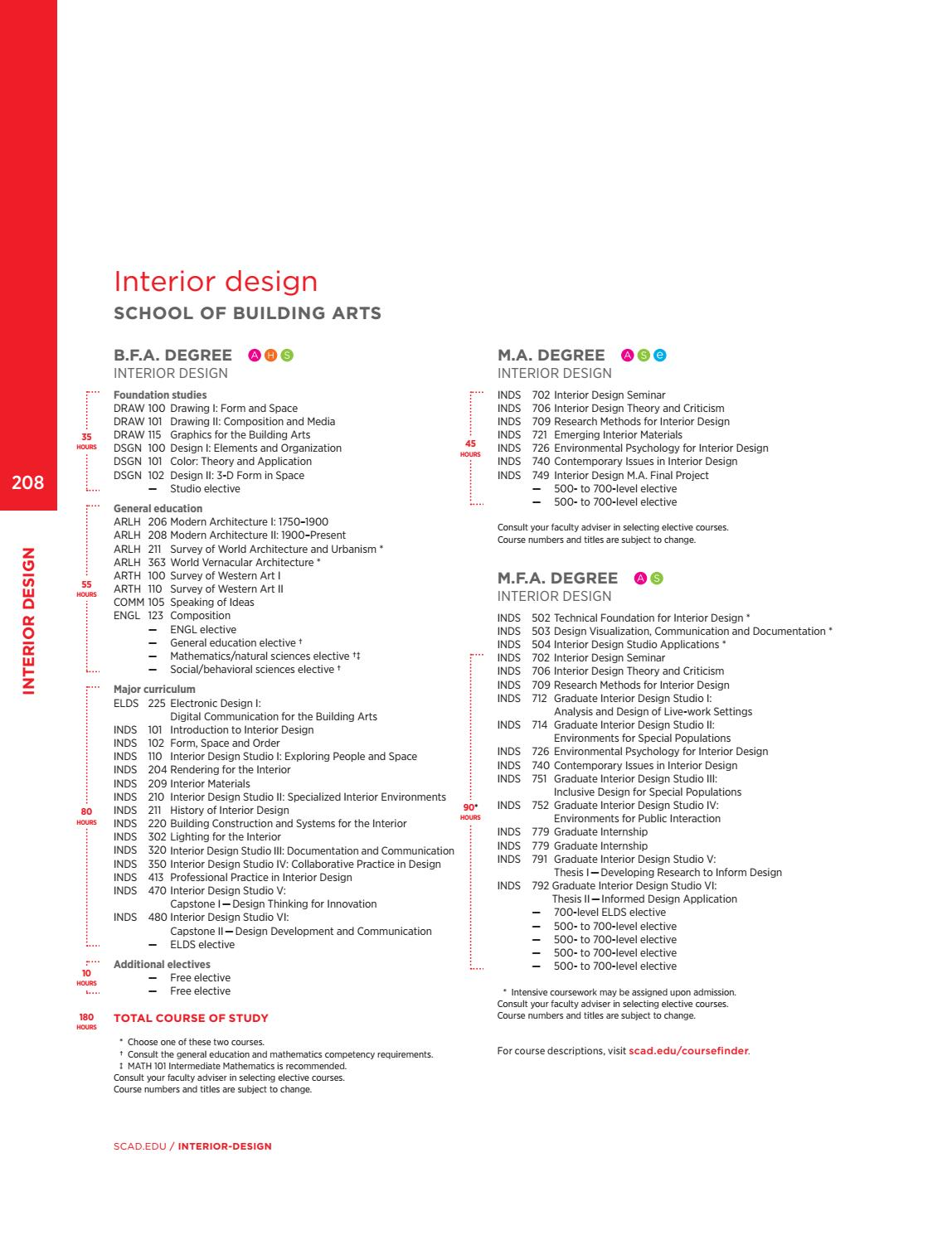 SCAD 2016 2017 Academic Catalog By