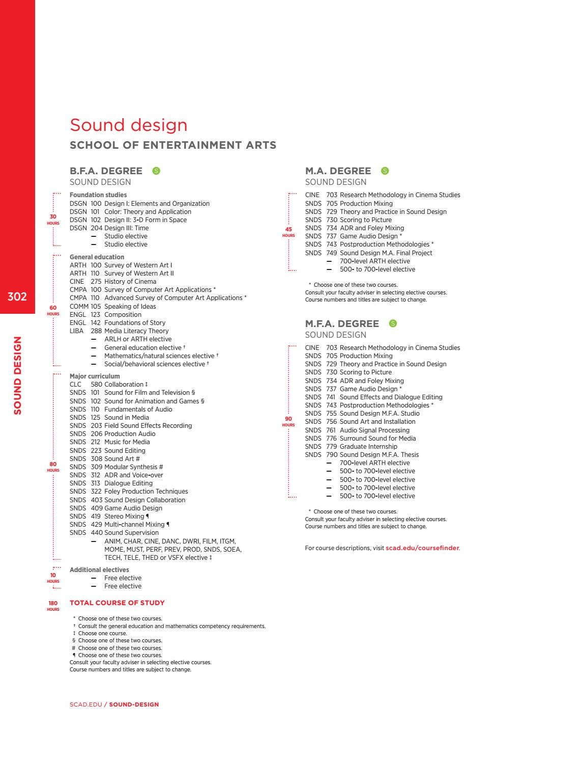 SCAD Academic Catalog By SCAD Issuu - Audio design document