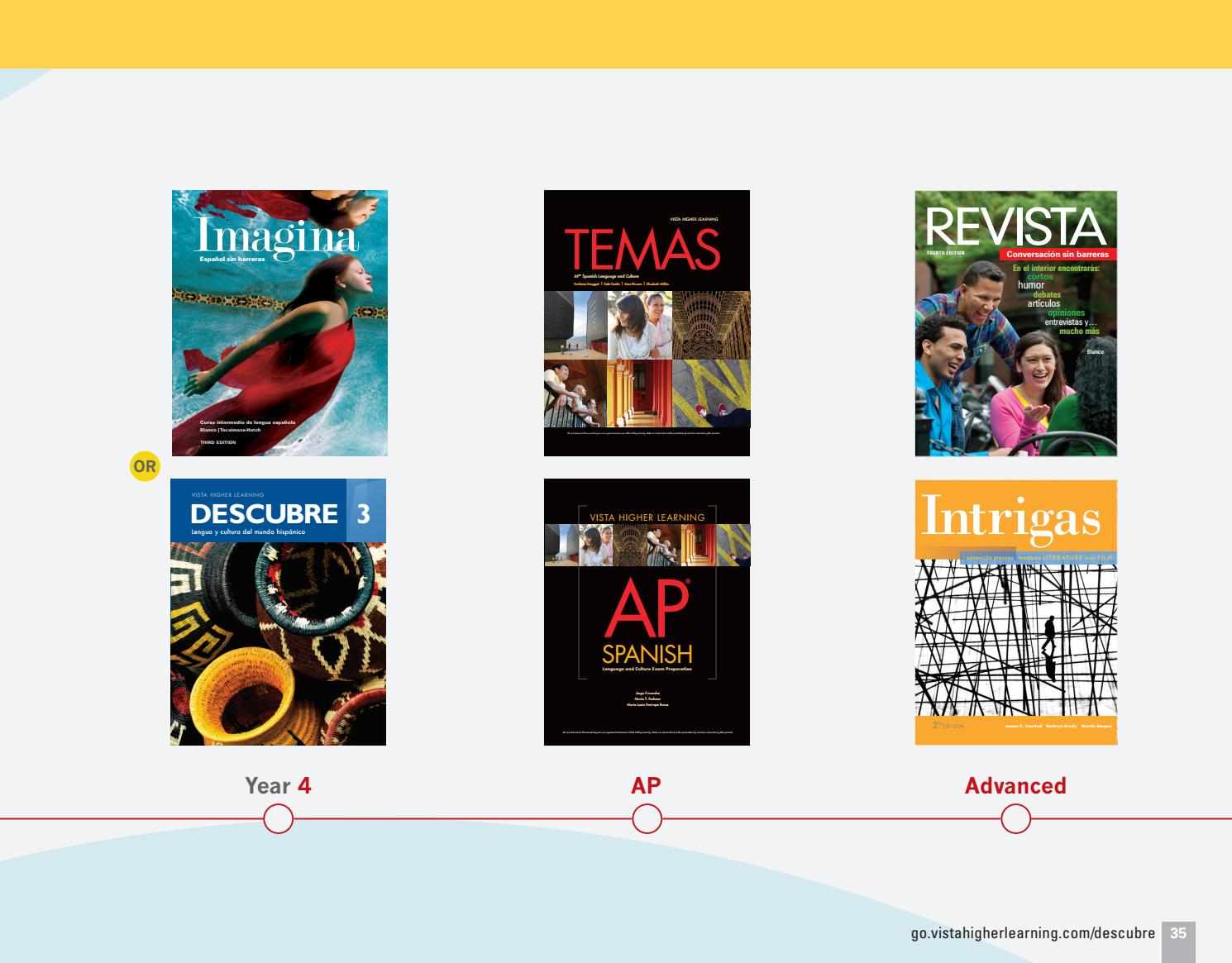 Descubre 2017 by vista higher learning issuu fandeluxe Image collections
