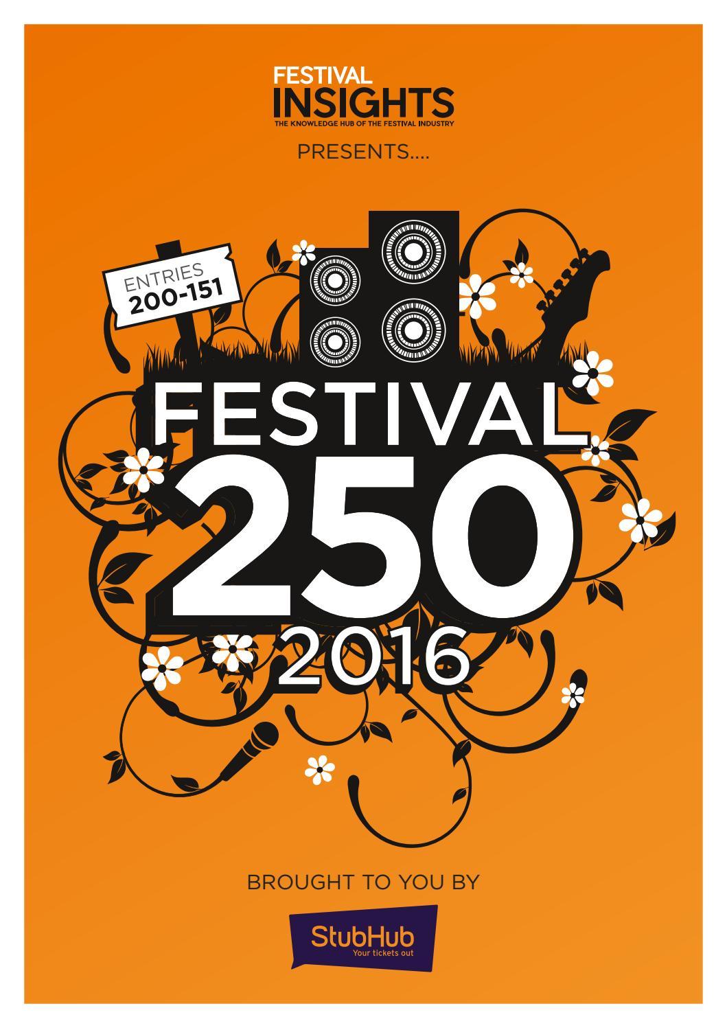 Festival250 200-151 by Mondiale Media - issuu