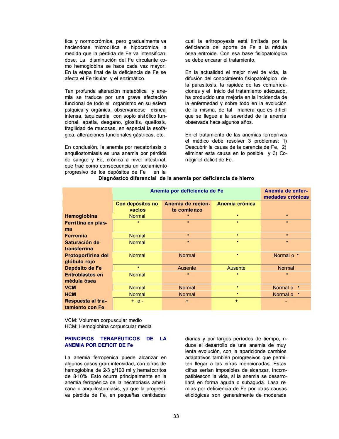 anquilostomiasis y necatoriasis tratamiento