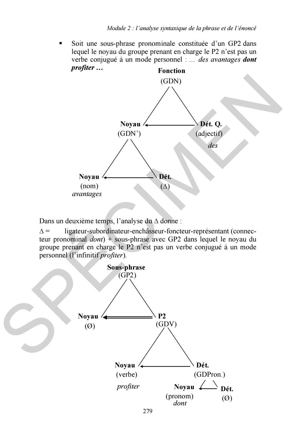 Le Sens Grammatical Referentiel A L Usage Des Enseignants By Lionel Meinertzhagen Issuu