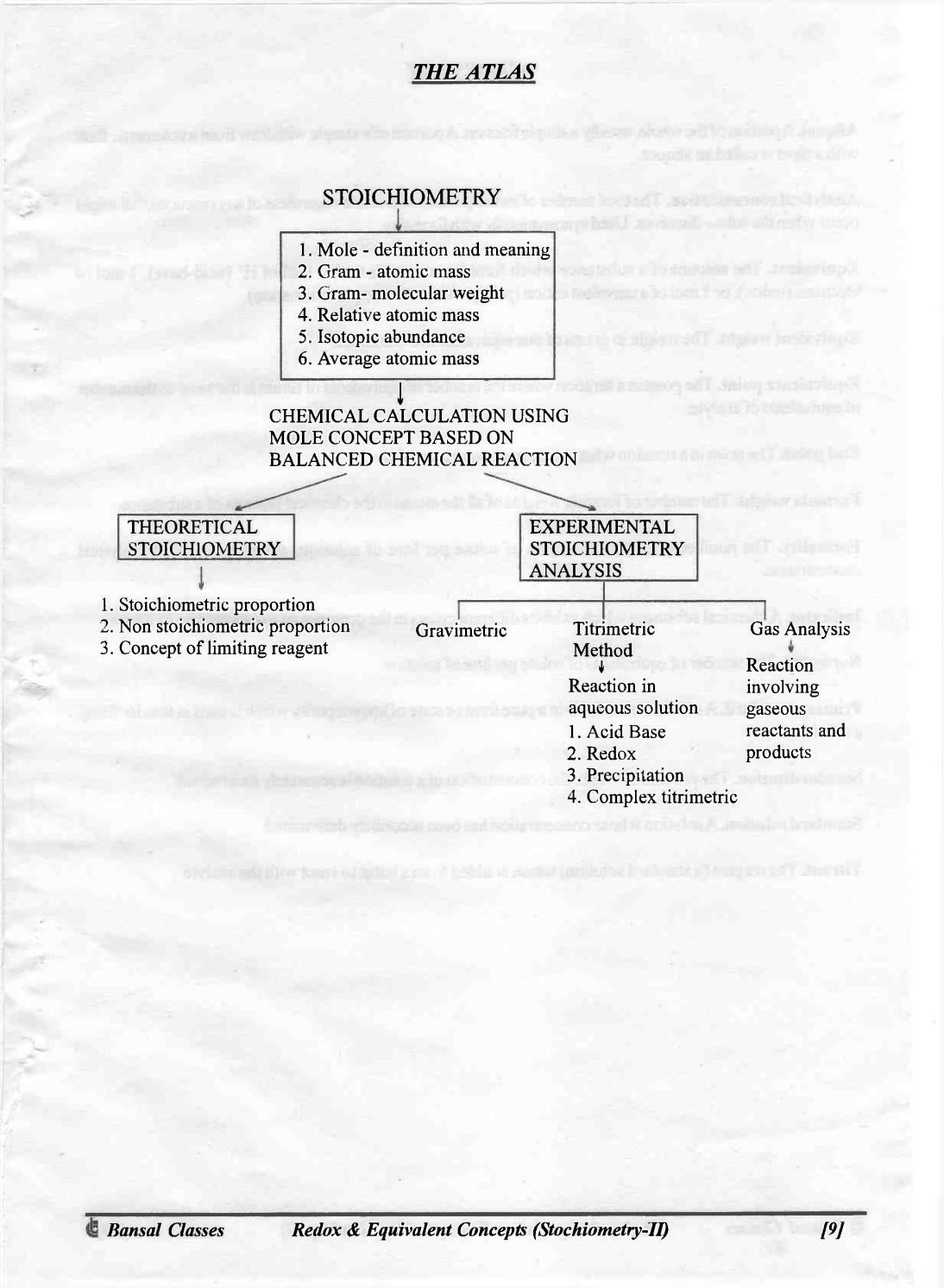 Bansal classes chemistry study material for iit jee by S Dharmaraj