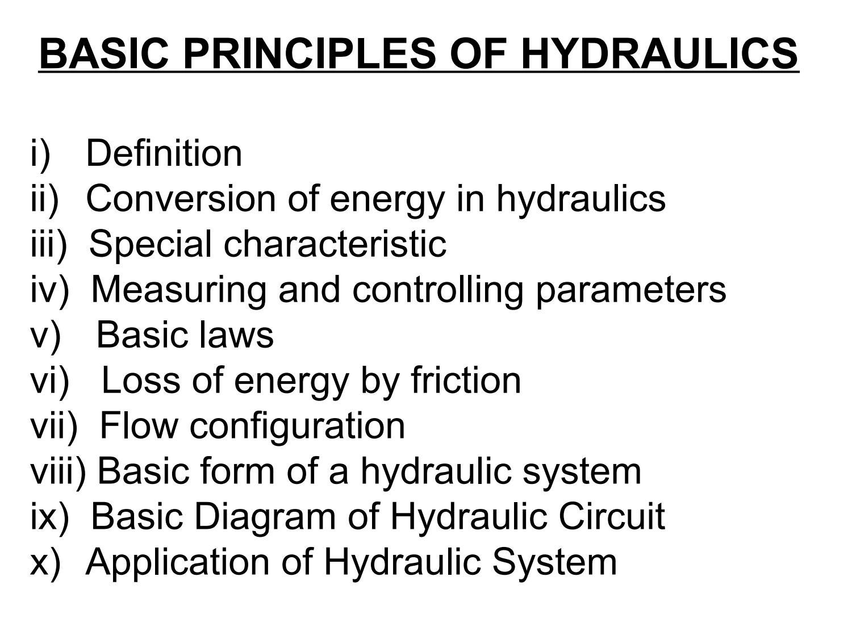 Hydraulics By Sdharmaraj Issuu Simple Hydraulic System Diagram Industrial