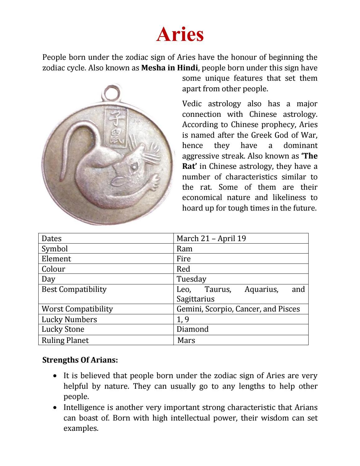 Zodiac sign of aries by Divya Mantra - issuu
