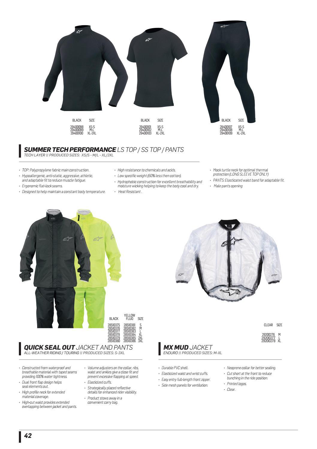 Alpinestars Quick Seal Out Jacket and Pants EU