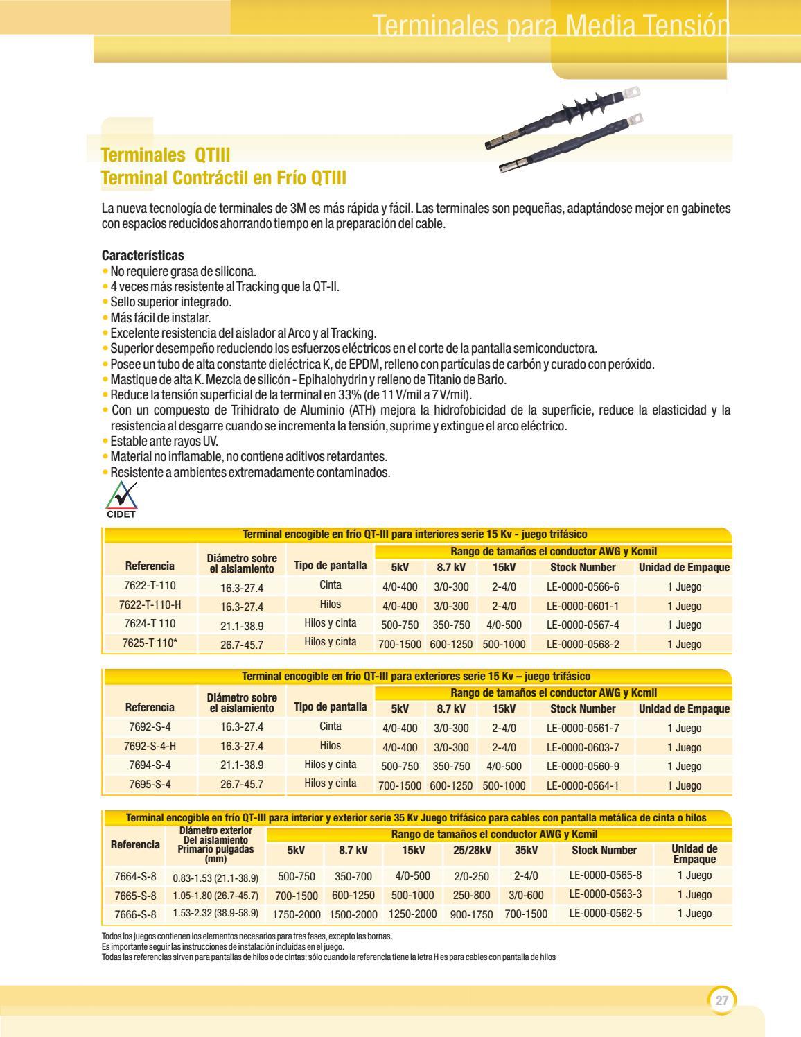Hoja datos terminales qtii 15kv by juan pablo issuu for Terminal exterior 15 kv