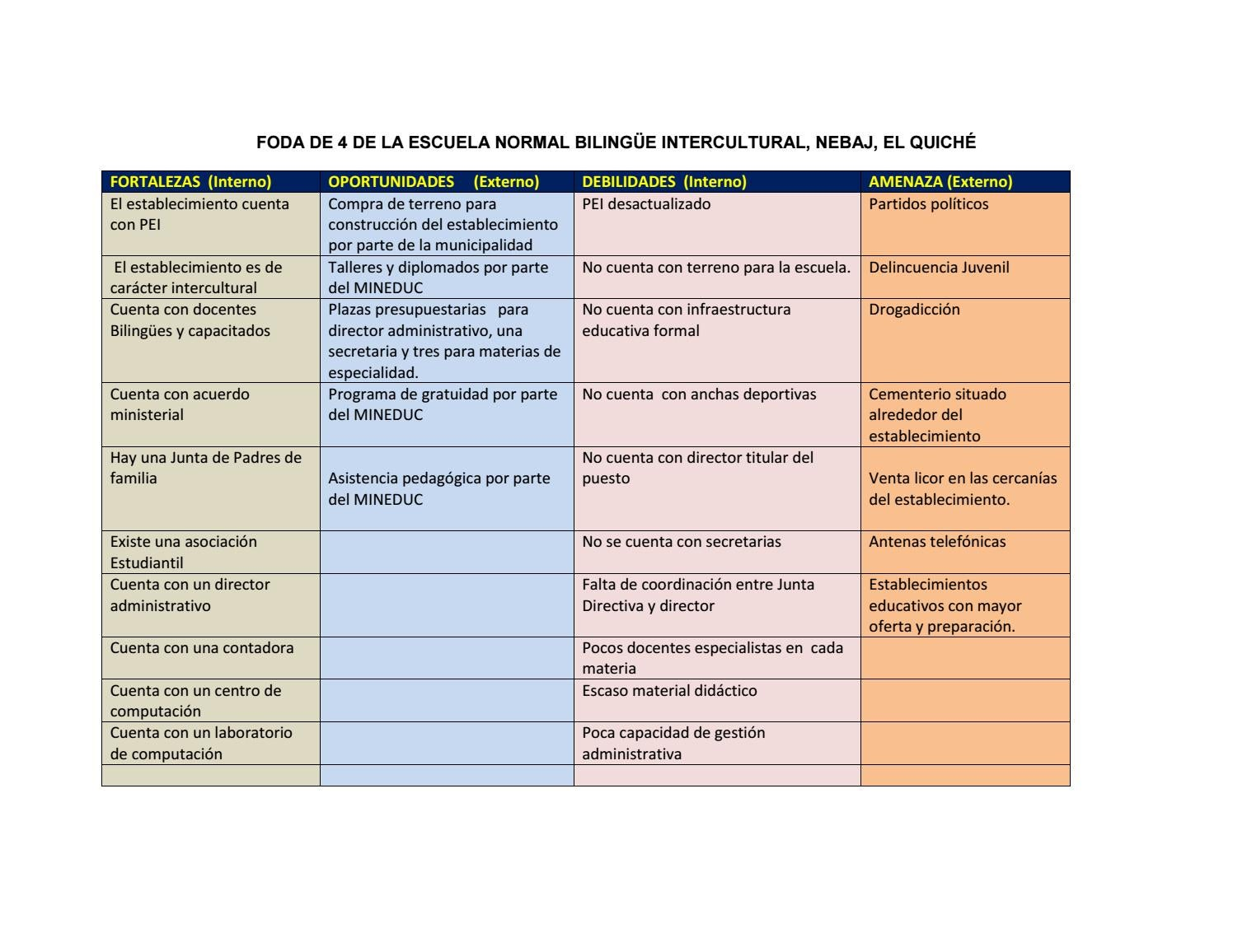 Acuerdo ministerial 220 pdf creator