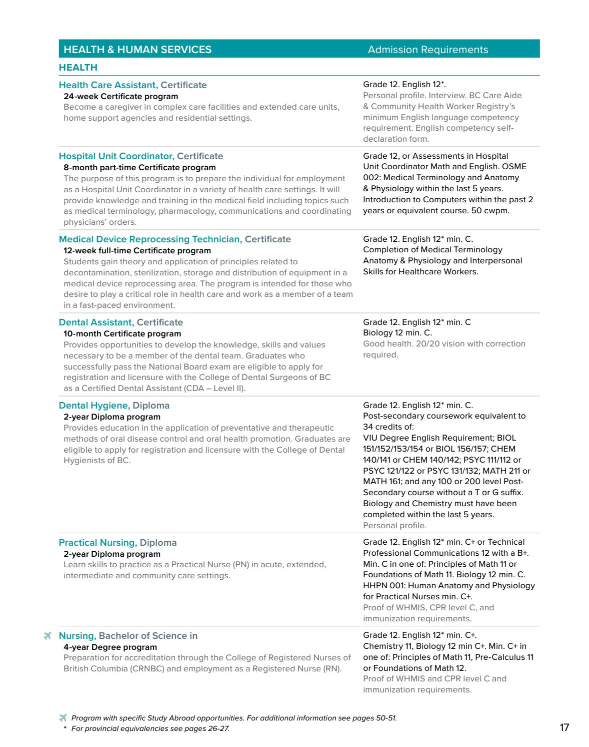 VIU viewbook 2016 by Vancouver Island University - issuu