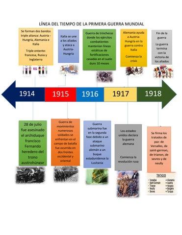 Fases da primeira guerra mundial pdf
