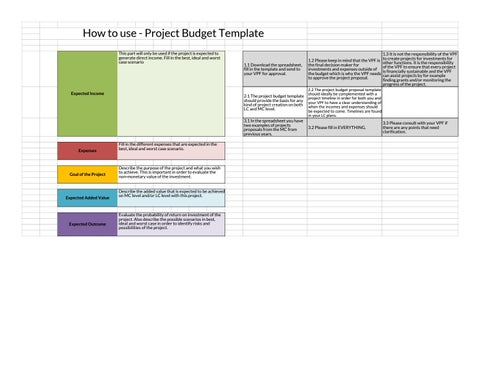 Project Budget Template By Mikael Astrom Issuu