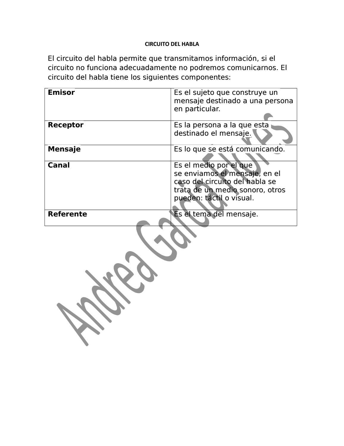 Circuito Del Habla : Circuito del habla by berenice chávez issuu