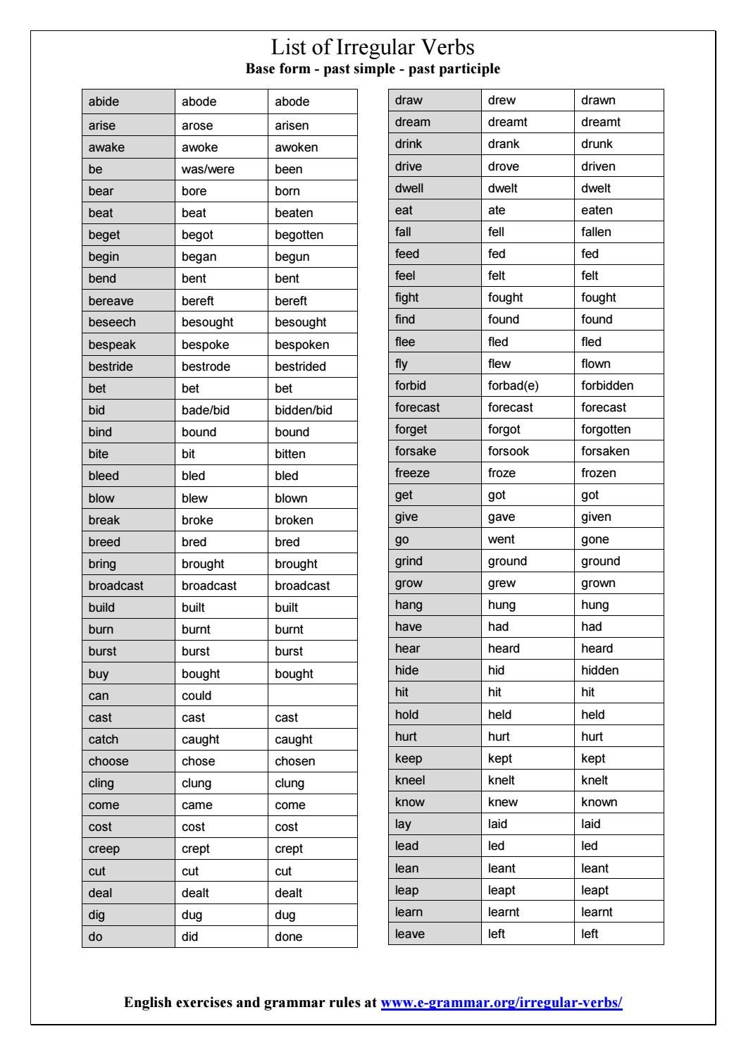 List Of Irregular Verbs 1 By Mario Samayoa Issuu