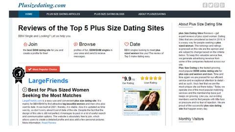 dating site for plus størrelse hvornår skal jeg have en dating ultralyd